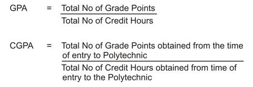 grade_point-average